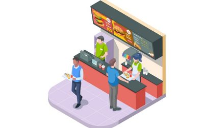 Digital Signage in Franchising Environments