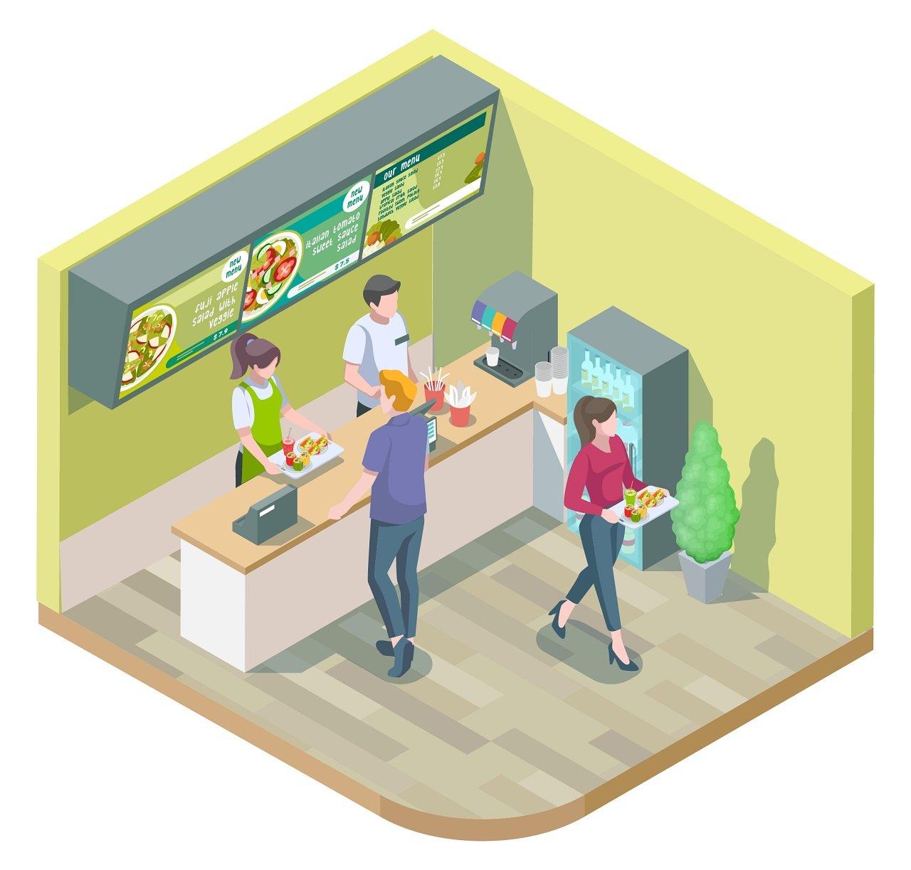digital menu board for restaurant or coffee shop